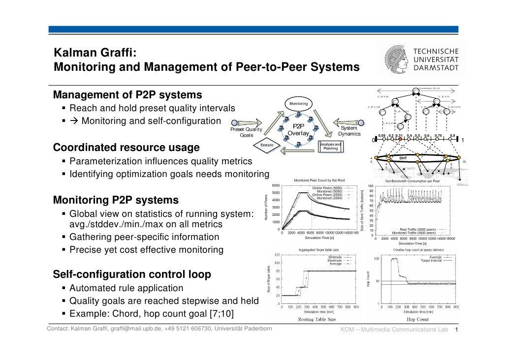 Kalman Graffi:  Monitoring and Management of Peer-to-Peer Systems                                                         ...