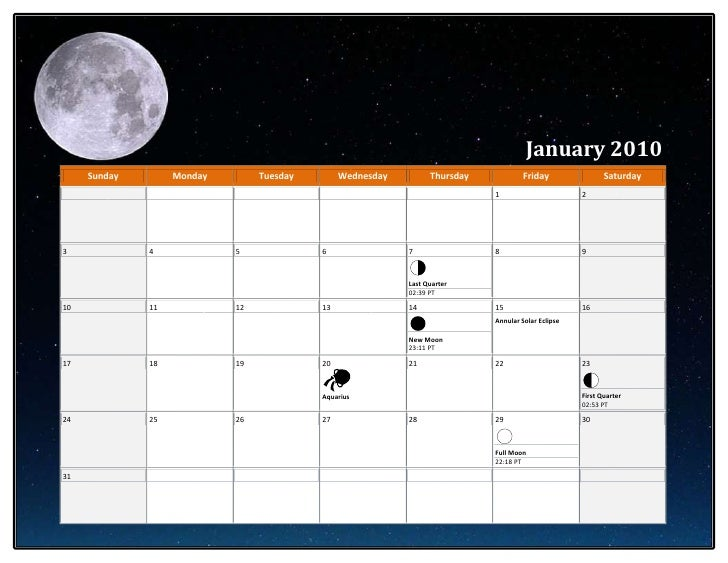 Lunar Calendar The Art Of Timing : Lunar calendar pacific time
