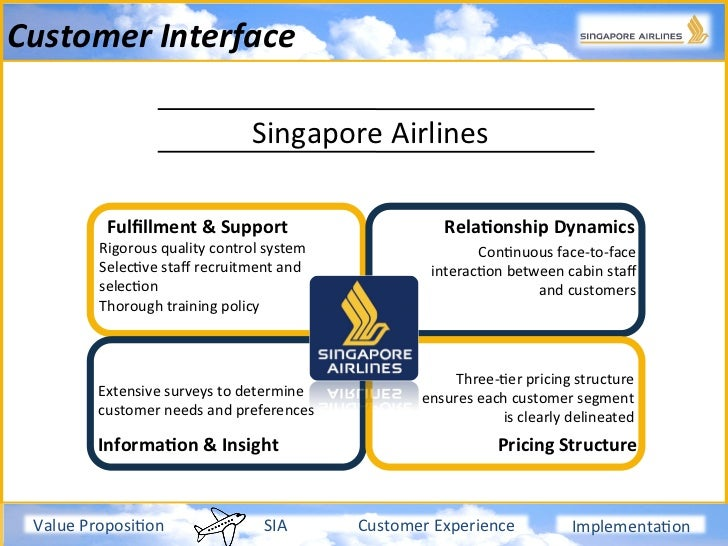 American Airlines Seating Chart 772 | Review Home Decor |Singapore Airlines Organizational Chart