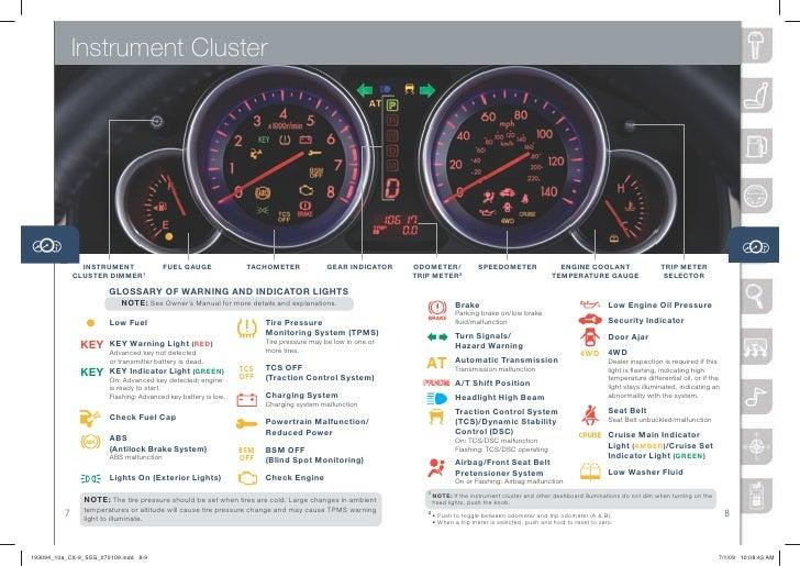Mazda cx 9 warning lights symbols