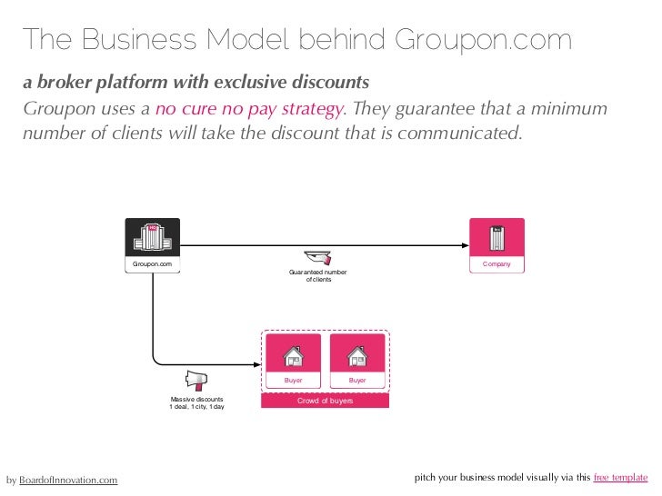 The Business Model behind Spotify.com   an adbased freemium model   The basic music streaming service is offered for free ...