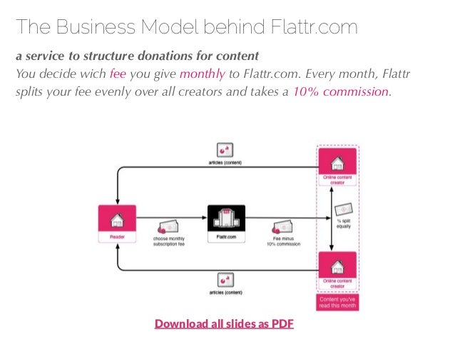27/04/10 The Business Model behind Flattr.com !a service to structure donations for content You decide wich fee you give m...