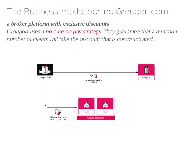 27/04/10 The Business Model behind Groupon.com !a broker platform with exclusive discounts Groupon uses a no cure no pay s...