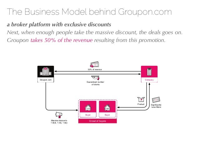27/04/10 The Business Model behind Groupon.com !a broker platform with exclusive discounts Next, when enough people take t...