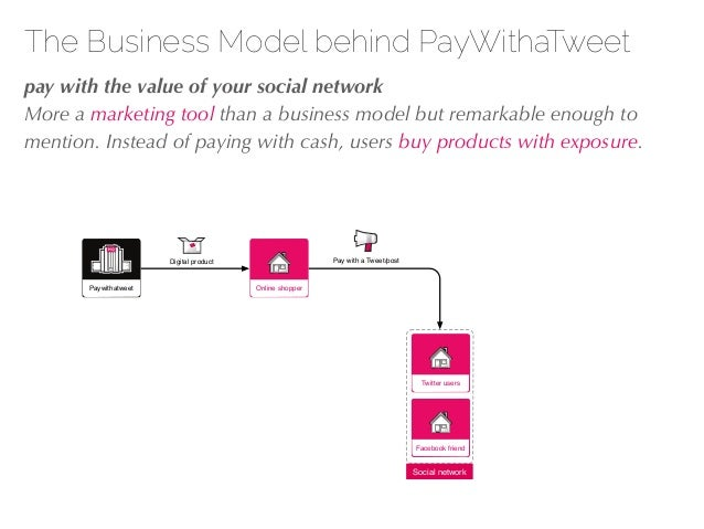 27/04/10 The Business Model behind PayWithaTweet !pay with the value of your social network More a marketing tool than a b...