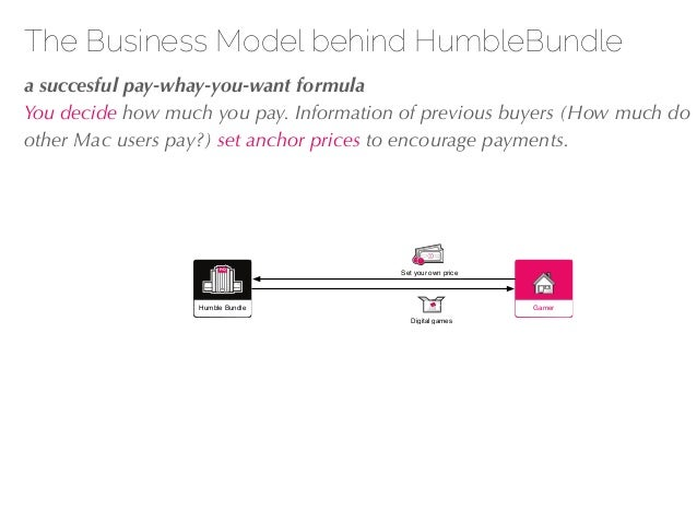 27/04/10 The Business Model behind HumbleBundle !a succesful pay-whay-you-want formula You decide how much you pay. Inform...