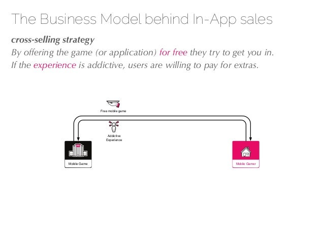 27/04/10 The Business Model behind In-App sales !cross-selling strategy By offering the game (or application) for free the...