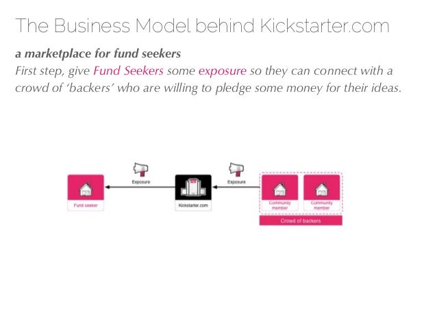 27/04/10 The Business Model behind Kickstarter.com !a marketplace for fund seekers First step, give Fund Seekers some expo...