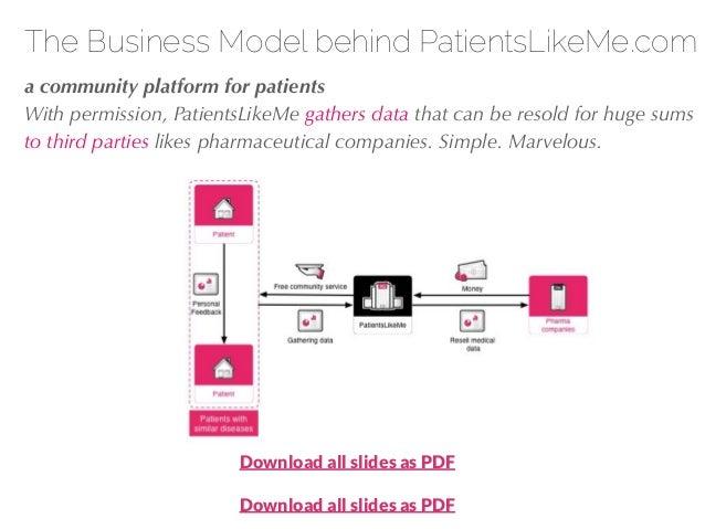 10 business models that rocked - by @nickdemey @boardofinno (boardofinnovation.com) Slide 8