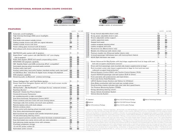 2010 Nissan Altima Coupe Viva Nissan El Paso TX