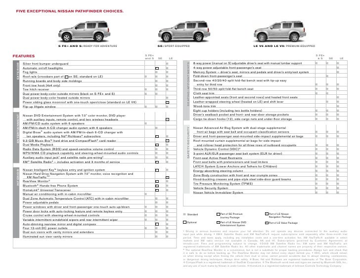 2010 Nissan Pathfinder Boston