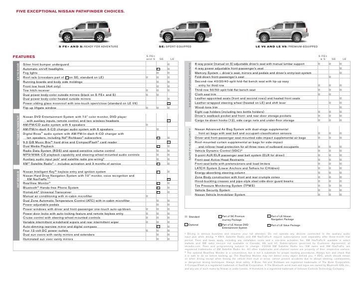 2010 Nissan Pathfinder Pohanka Nissan of Salisbury MD