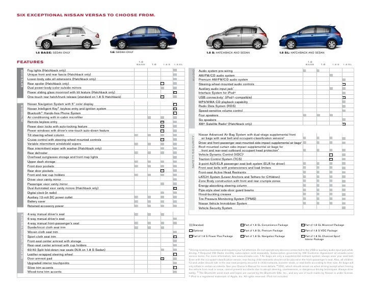 2010 Nissan Versa Los Angeles Slide 2