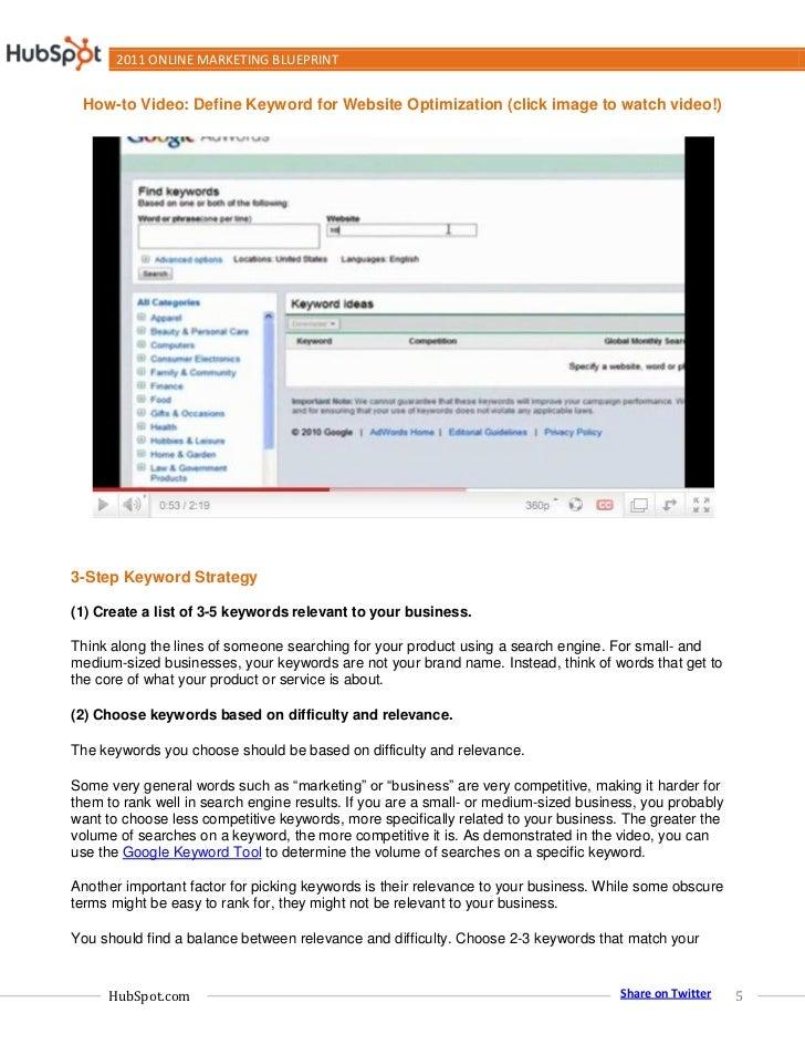 2011 online marketing blueprint hubspot share on twitter 4 5 2011 online marketing blueprint malvernweather Images