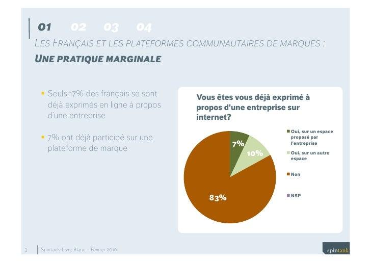 Les Francais et les plateformes communautaires de marques Slide 3