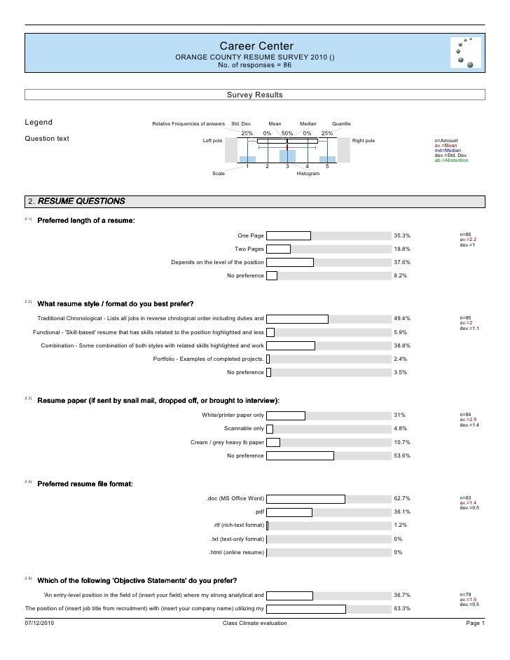 orange county resume help