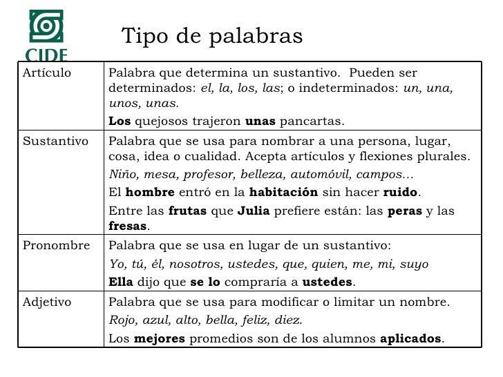 2010 Orden De Palabras Tipo De Palabras Conjunciones Marcadores