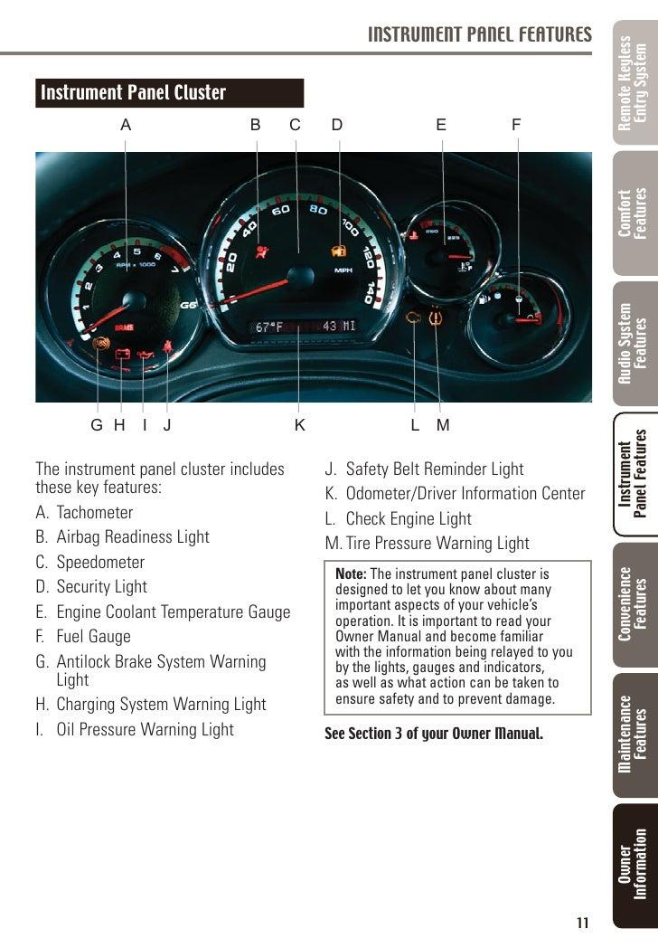 2010 pontiac g6 miami rh slideshare net Pontiac G6 Check Engine Light Pontiac G6 Repair Guide