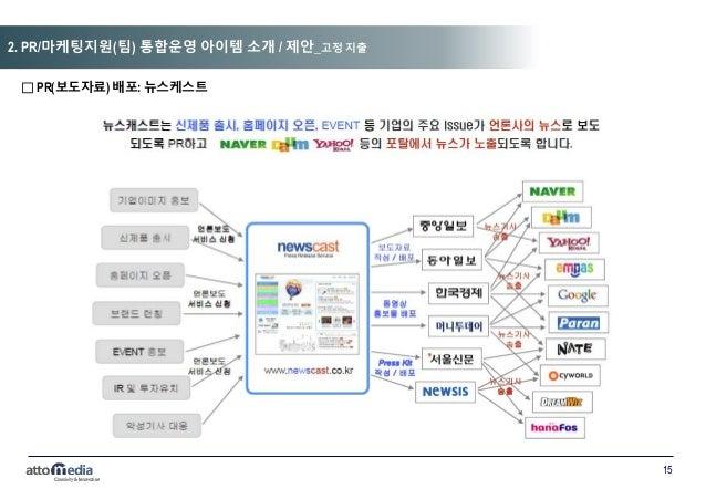 15 □ PR(보도자료) 배포: 뉴스케스트 2. PR/마케팅지원(팀) 통합운영 아이템 소개 / 제안_고정 지출