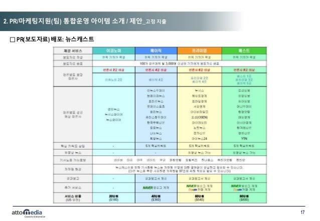 17 □ PR(보도자료) 배포: 뉴스캐스트 2. PR/마케팅지원(팀) 통합운영 아이템 소개 / 제안_고정 지출
