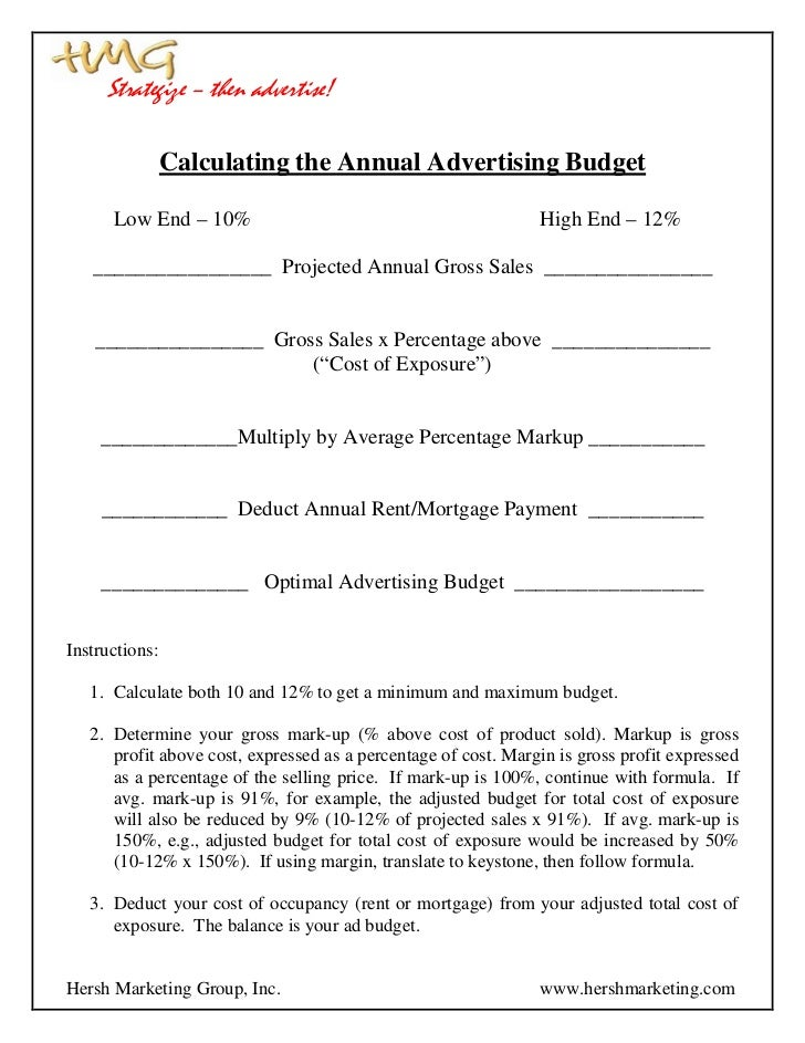 calculating the annual ad budget