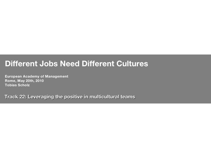 Different Jobs Need Different Cultures European Academy of Management Rome, May 20th, 2010  Tobias Scholz Track 22: Levera...