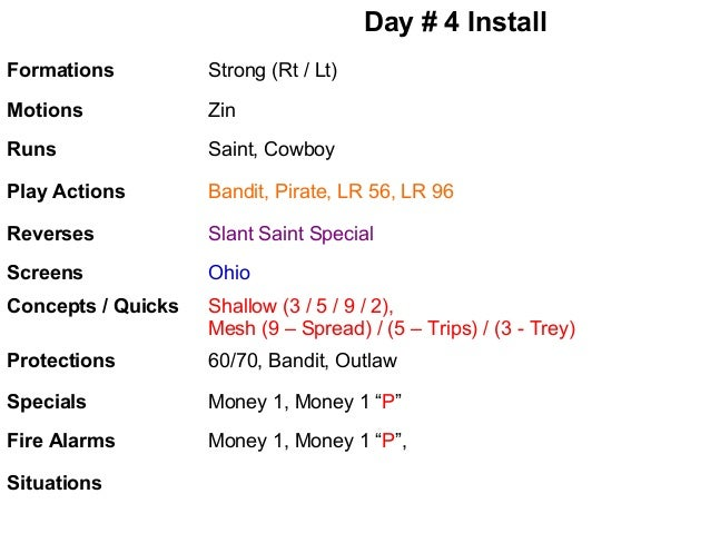 Day # 4 Install Formations  Strong (Rt / Lt)  Motions  Zin  Runs  Saint, Cowboy  Play Actions  Bandit, Pirate, LR 56, LR 9...