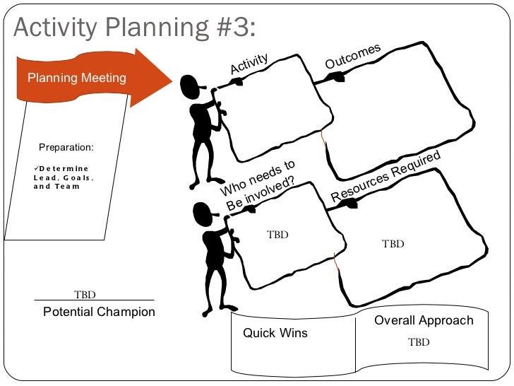 Non-Profit Strategic Planning Session Template