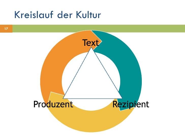 Kreislauf der Kultur