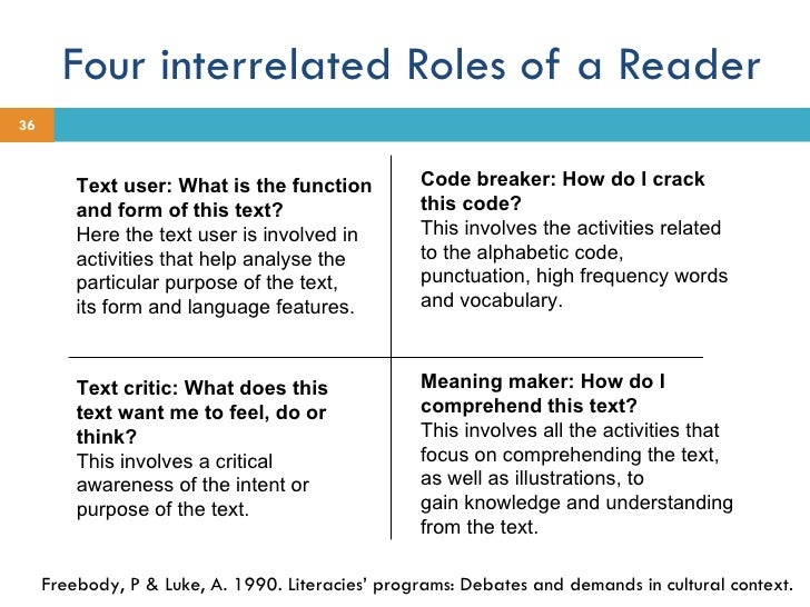 Four interrelated Roles of a Reader Meaning maker: How do I comprehend this text? This involves all the activities that fo...