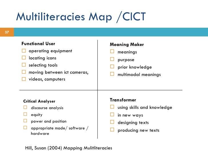 Multiliteracies Map /CICT <ul><li>Functional User </li></ul><ul><li>operating equipment </li></ul><ul><li>locating icons <...
