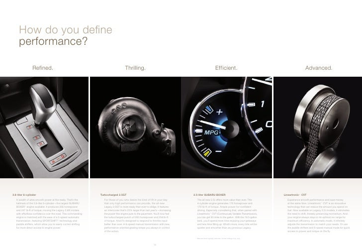 How do you define      performance?                   Refined.                                                            ...
