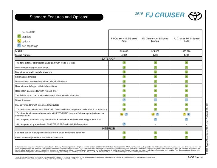 2010 toyota fj cruiser in salisbury md 3 728?cb=1275651078 2010 toyota fj cruiser in salisbury, md  at n-0.co
