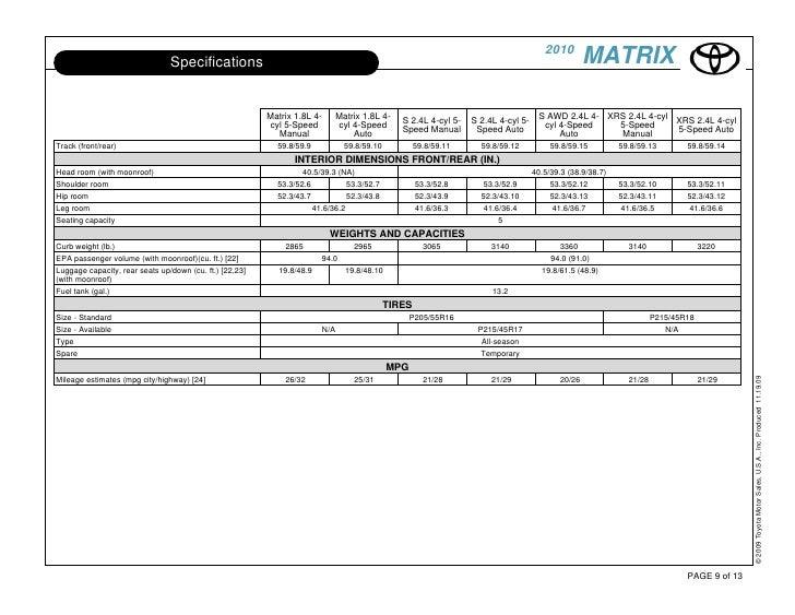 matrix 2010 specs