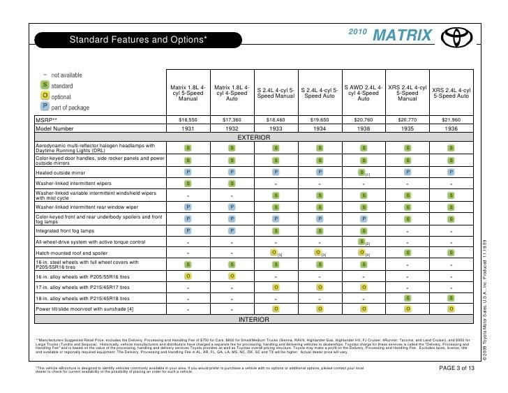 2010 toyota matrix curb weight