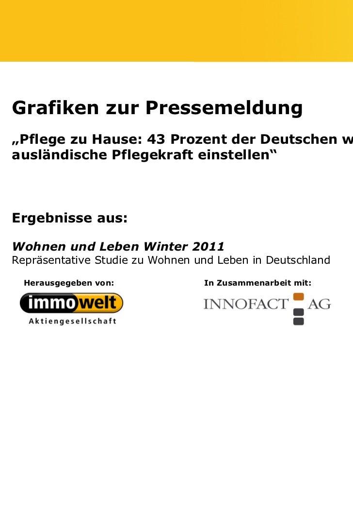 """Grafiken zur Pressemeldung""""Pflege zu Hause: 43 Prozent der Deutschen würden eineausländische Pflegekraft einstellen""""Ergebn..."""