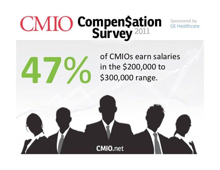 47%<br />of CMIOs earn salariesin the $200,000 to $300,000 range. <br />