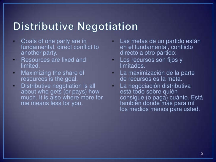 international negotiation Iii abstract fjellström, daniella (2005) international business negotiations: factors that influence the negotiation in head office subsidiary relationship in japan.