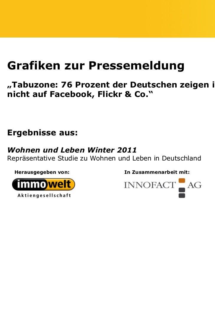 """Grafiken zur Pressemeldung""""Tabuzone: 76 Prozent der Deutschen zeigen ihre Wohnungnicht auf Facebook, Flickr & Co.""""Ergebnis..."""