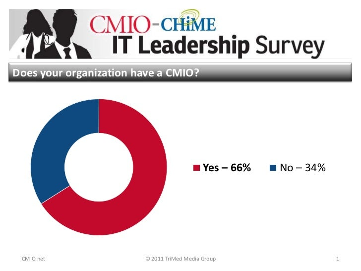 CMIO.net<br />© 2011 TriMed Media Group<br />1<br />Here's what CIOs and senior IT leaders tell us about CMIOs & clinical ...