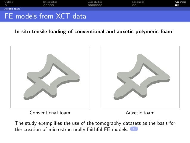 Outline               Introduction        Case studies        Conclusion         AppendixAuxetic foamFE models from XCT da...