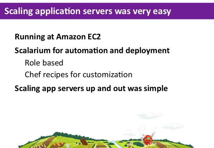 Scaling  applicaLon  servers  was  very  easy  Running  at  Amazon  EC2  Scalarium  for  automaGon  and  deployment    Rol...