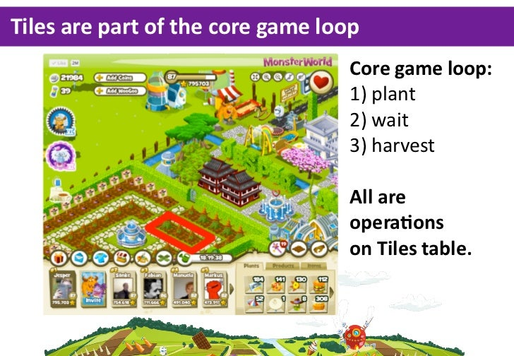Tiles  are  part  of  the  core  game  loop                                         Core  game  loop:                     ...
