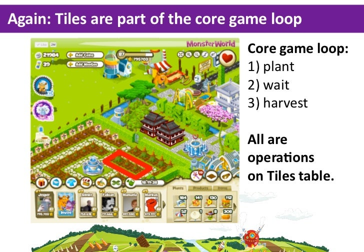 Again:  Tiles  are  part  of  the  core  game  loop                                         Core  game  loop:             ...