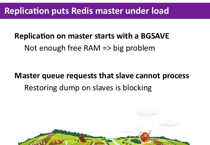 ReplicaLon puts Redis master under load  ReplicaGon on master starts with a BGSAVE    Not enough free RAM =...