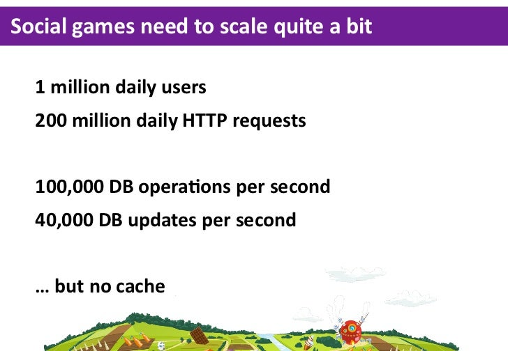 Social games need to scale quite a bit   1 million daily users   200 million daily HTTP requests   100,000 ...