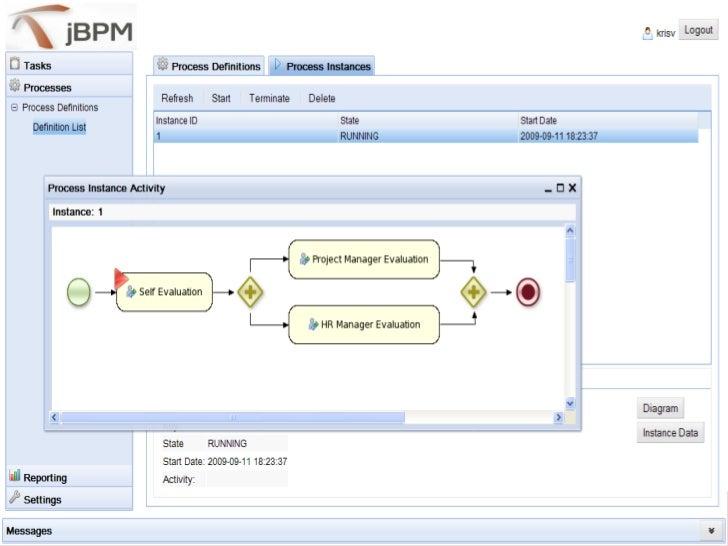 Jbpm Web Based Workflow Designer