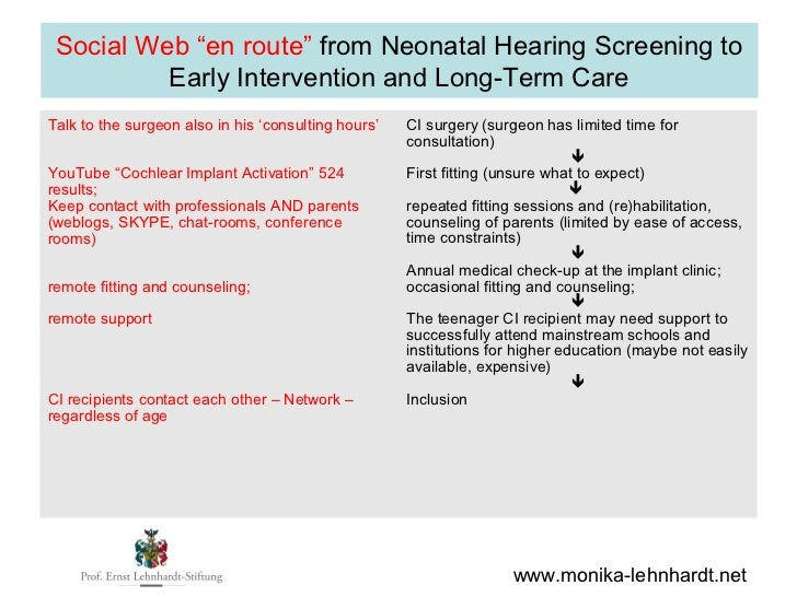 Cochlear Implant Chat Rooms