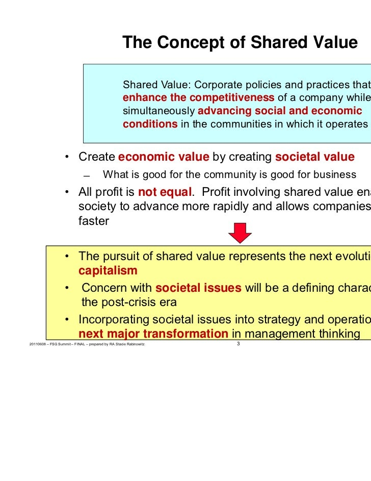 summary creating shared value The nestlé creating shared value summary report 2011: meeting the global  water challenge was published the full online report was.