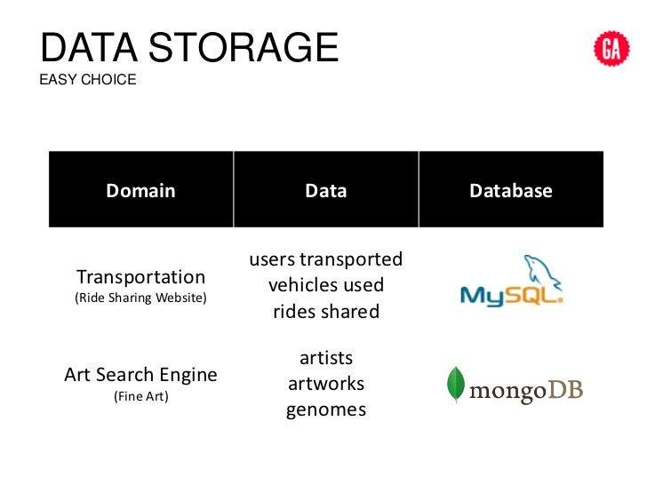 Data storageeasy choice<br />